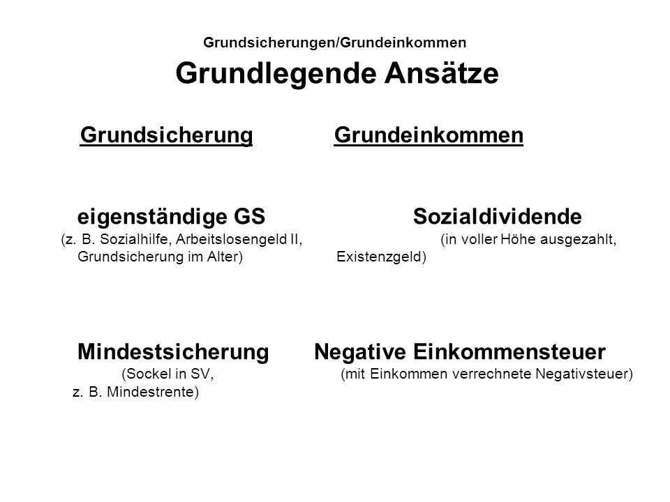 Grundsicherungen/Grundeinkommen Grundlegende Ansätze Grundsicherung Grundeinkommen eigenständige GS Sozialdividende (z. B. Sozialhilfe, Arbeitslosenge