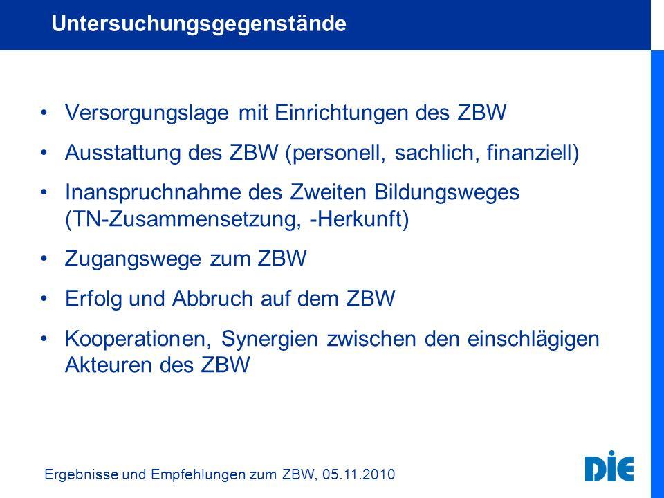 Versorgungslage mit Einrichtungen des ZBW Ausstattung des ZBW (personell, sachlich, finanziell) Inanspruchnahme des Zweiten Bildungsweges (TN-Zusammen