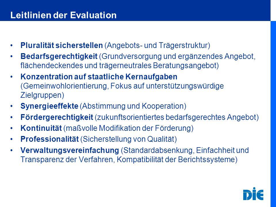 Leitlinien der Evaluation Pluralität sicherstellen (Angebots- und Trägerstruktur) Bedarfsgerechtigkeit (Grundversorgung und ergänzendes Angebot, fläch