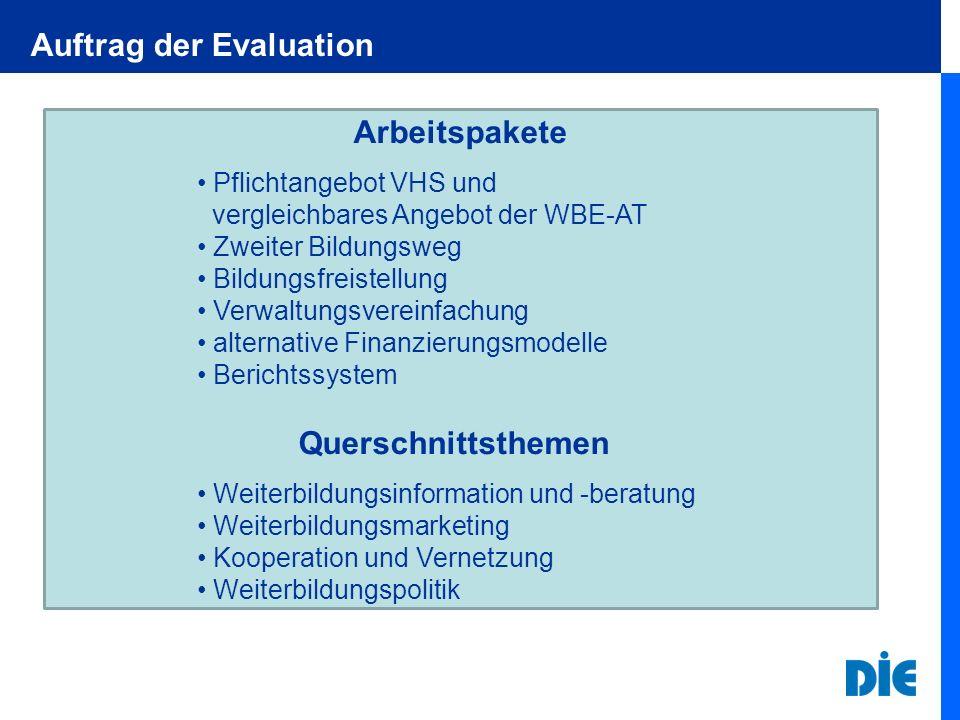 Arbeitspakete Pflichtangebot VHS und vergleichbares Angebot der WBE-AT Zweiter Bildungsweg Bildungsfreistellung Verwaltungsvereinfachung alternative F
