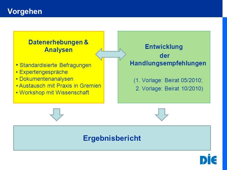 Ergebnisbericht Vorgehen Datenerhebungen & Analysen Standardisierte Befragungen Expertengespräche Dokumentenanalysen Austausch mit Praxis in Gremien W