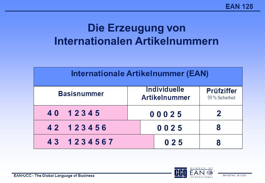 EAN128-Teil2 08.11.2013 EANUCC - The Global Language of Business EAN 128 EAN 40 12345 00025 2 Weltweit überschneidungsfreie Identnummernsysteme: Zugriffschlüssel auf computergespeicherte Stammdaten => Zucker, fein gemahlen => Körnung: 0,7-1,2 mm => Inhalt: 2,5 kg => Verpackt in Vorratssack Zusätzliche Information: => Lieferbar in Gebinden à 10 Säcken: EAN 40 12345 00106 8 EAN 40 12345 00025 2 Datenbank