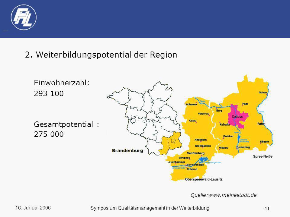 16. Januar 2006 11 Symposium Qualitätsmanagement in der Weiterbildung 2. Weiterbildungspotential der Region Quelle:www.meinestadt.de Einwohnerzahl: 29