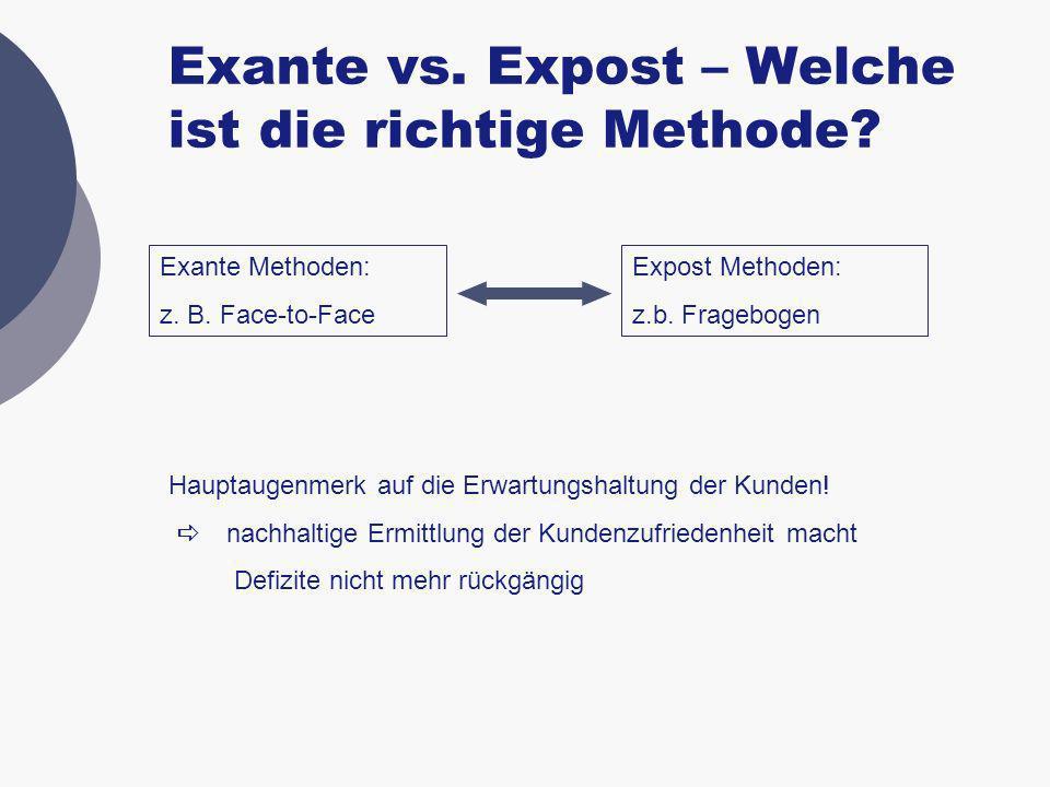 Exante vs. Expost – Welche ist die richtige Methode? Exante Methoden: z. B. Face-to-Face Expost Methoden: z.b. Fragebogen Hauptaugenmerk auf die Erwar
