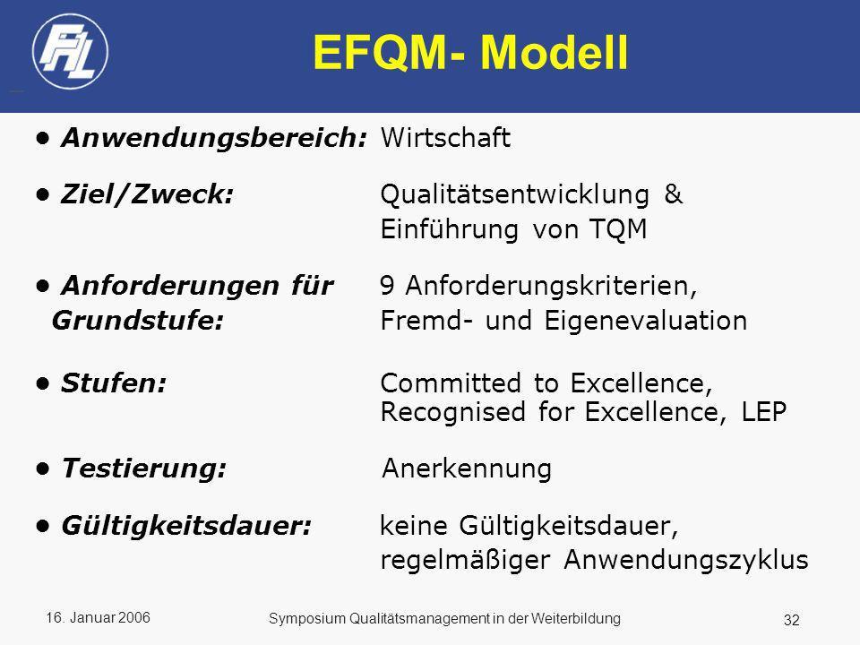 16. Januar 2006 32 Symposium Qualitätsmanagement in der Weiterbildung EFQM- Modell Anwendungsbereich:Wirtschaft Ziel/Zweck:Qualitätsentwicklung & Einf