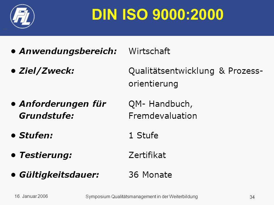 16. Januar 2006 34 Symposium Qualitätsmanagement in der Weiterbildung DIN ISO 9000:2000 Anwendungsbereich:Wirtschaft Ziel/Zweck:Qualitätsentwicklung &