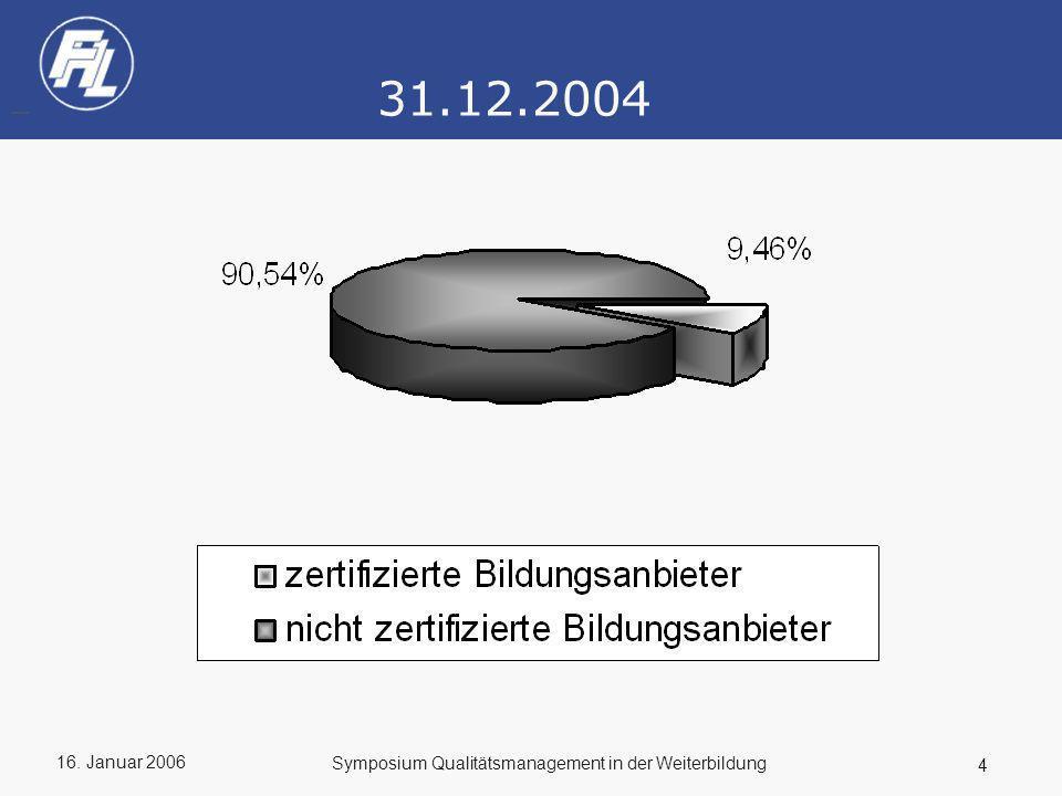 16. Januar 2006 15 Symposium Qualitätsmanagement in der Weiterbildung A Schüler