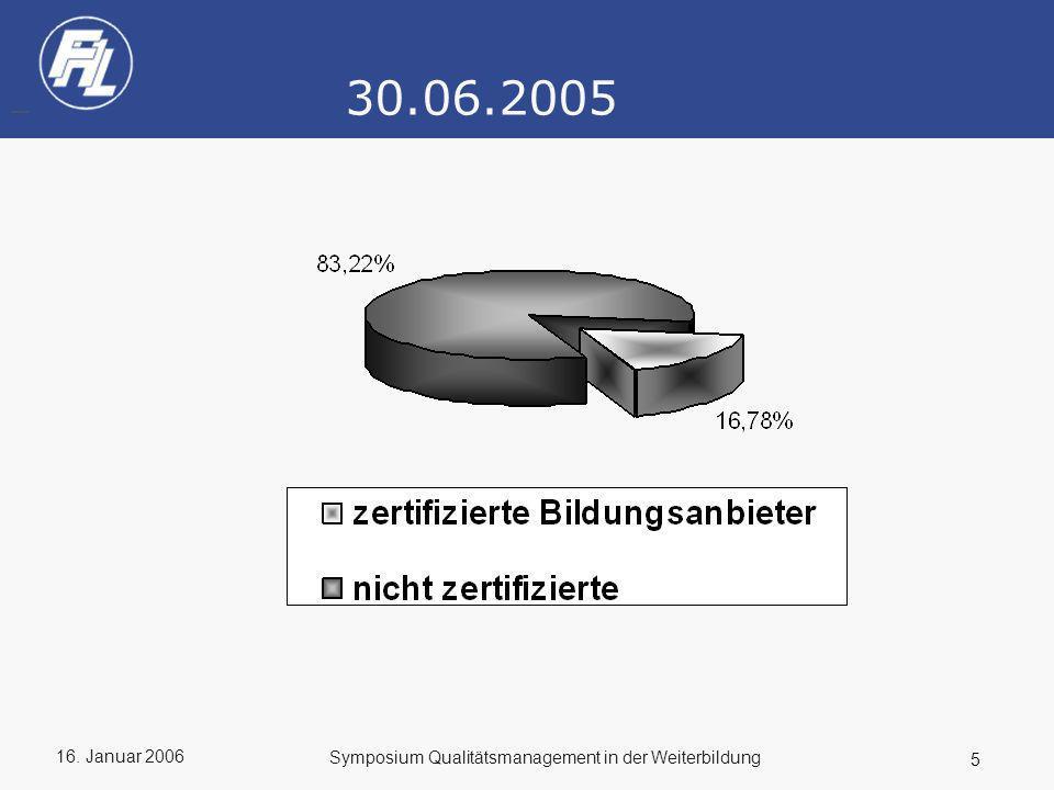 16. Januar 2006 5 Symposium Qualitätsmanagement in der Weiterbildung 30.06.2005