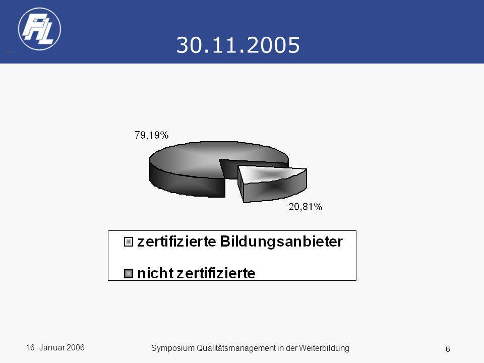 16. Januar 2006 7 Symposium Qualitätsmanagement in der Weiterbildung