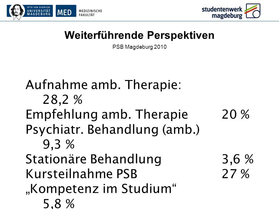 Weiterführende Perspektiven PSB Magdeburg 2010 Aufnahme amb. Therapie: 28,2 % Empfehlung amb. Therapie20 % Psychiatr. Behandlung (amb.) 9,3 % Stationä