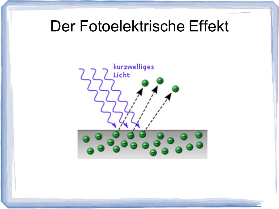 Der Fotoelektrische Effekt