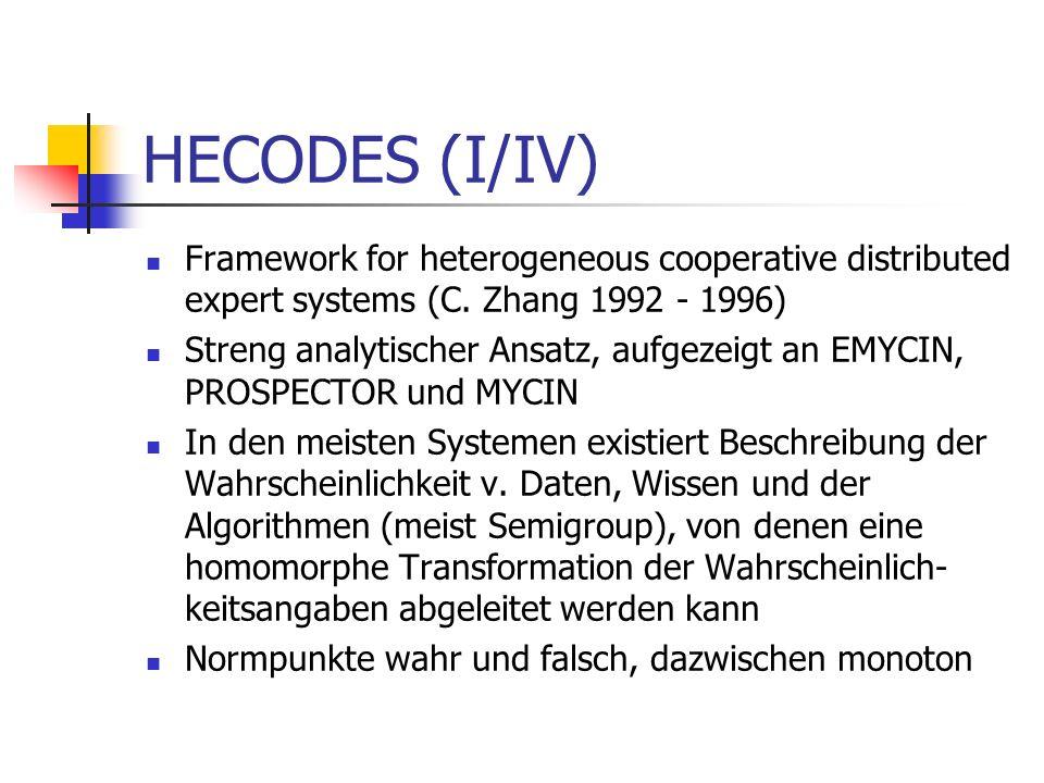 Weitergabe von Unsicherheiten Übersetzung Analytischer Ansatz (Beispiel HECODES) Punkteschema / Bewertungsklassen Ausfiltern konkurrierender Lösungen,