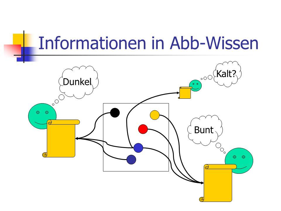 Detaillierungsgrade Probleme Quantitative Daten -> numerische Daten Quantitative Daten -> quantitative Daten Kombinierte Herleitung Mögliche Lösung: D