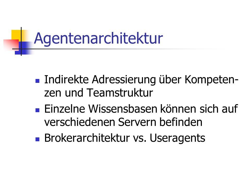 Agentenarchitektur Indirekte Adressierung über Kompeten- zen und Teamstruktur Einzelne Wissensbasen können sich auf verschiedenen Servern befinden Brokerarchitektur vs.