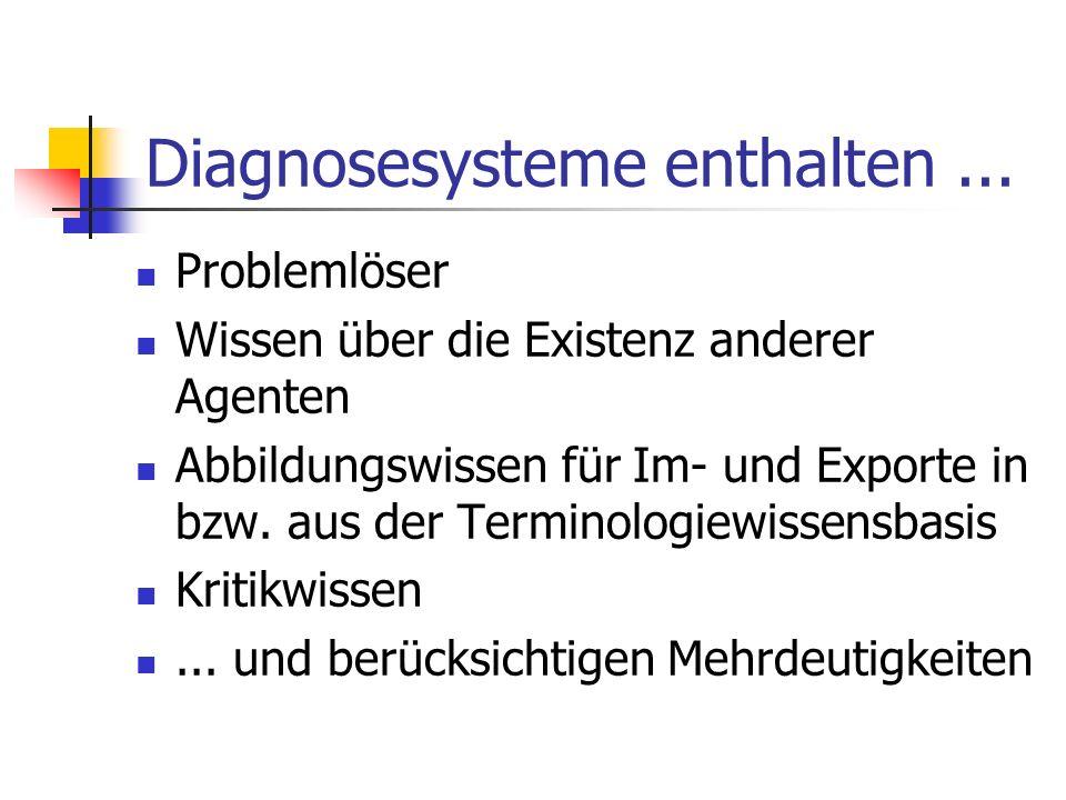 Broker enthalten... Kommunikationsmodul Terminologie-Wissensbasis Informationssystem Wissen zum Auffinden von Spezialisten Modul zum Auflösen bzw. Red