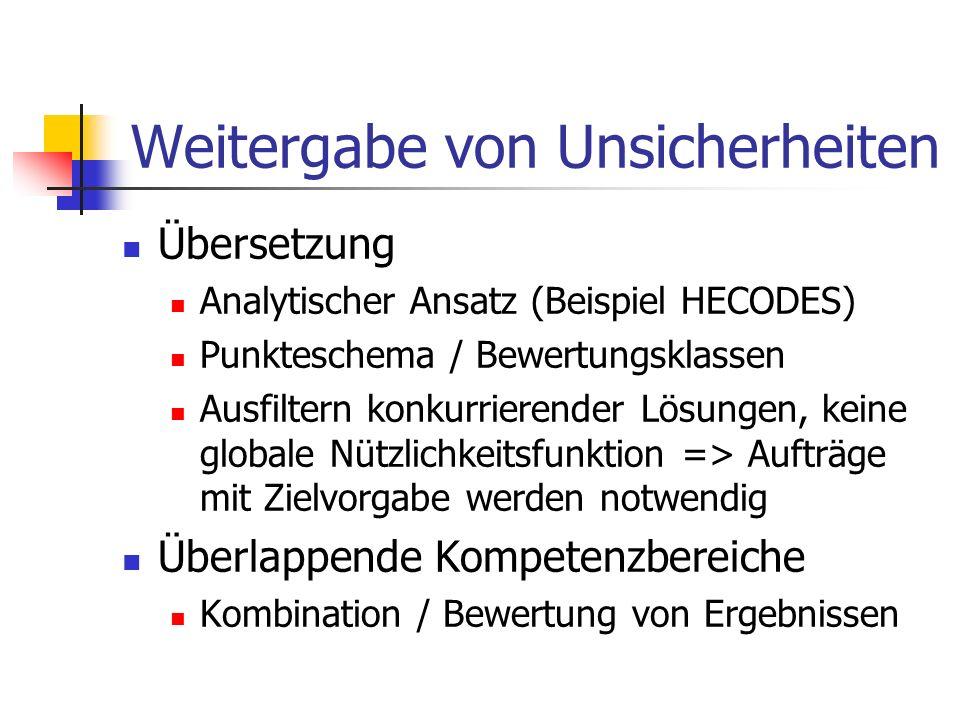 Weitergabe von Unsicherheiten Übersetzung Analytischer Ansatz (Beispiel HECODES) Punkteschema / Bewertungsklassen Ausfiltern konkurrierender Lösungen, keine globale Nützlichkeitsfunktion => Aufträge mit Zielvorgabe werden notwendig Überlappende Kompetenzbereiche Kombination / Bewertung von Ergebnissen