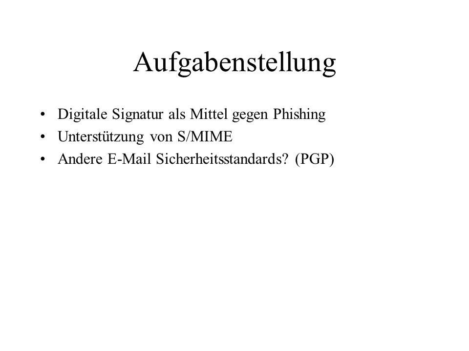 Aufgabenstellung Digitale Signatur als Mittel gegen Phishing Unterstützung von S/MIME Andere E-Mail Sicherheitsstandards? (PGP)