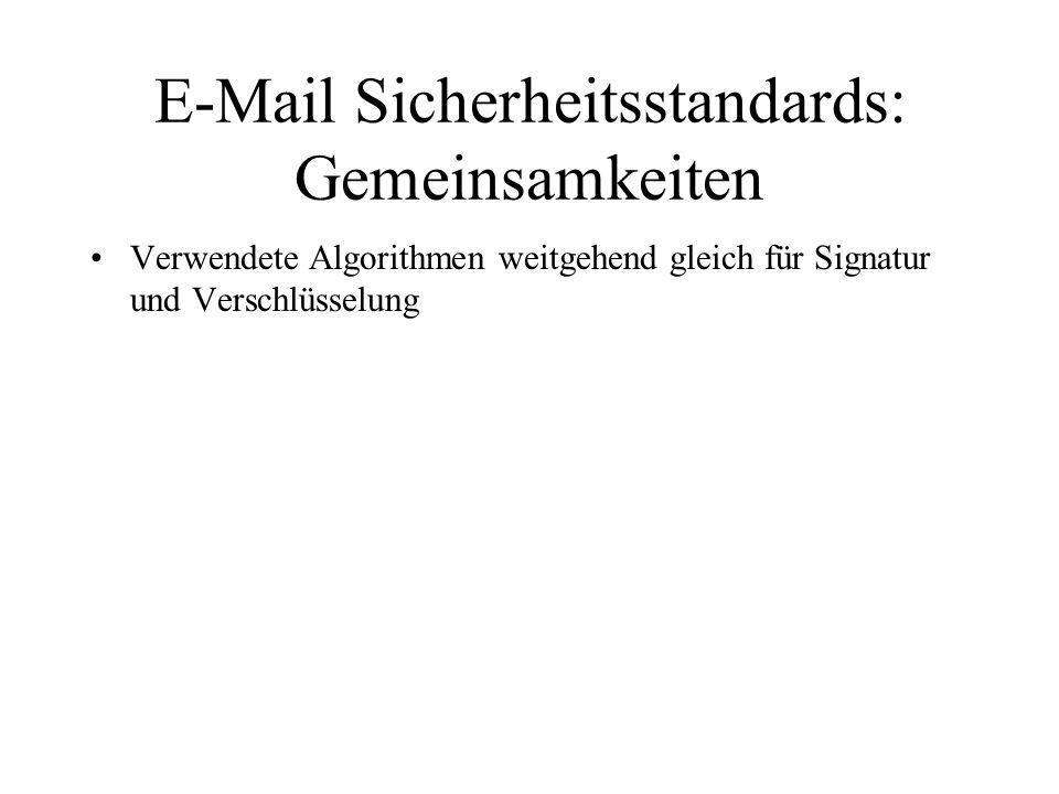 E-Mail Sicherheitsstandards: Gemeinsamkeiten Verwendete Algorithmen weitgehend gleich für Signatur und Verschlüsselung
