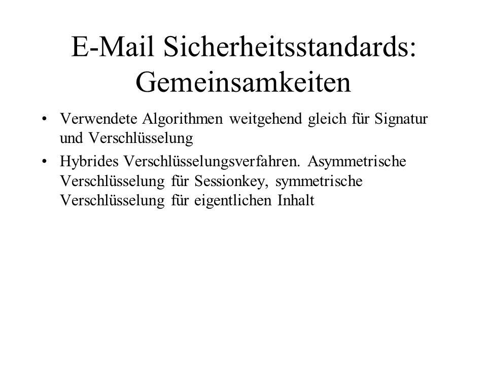 E-Mail Sicherheitsstandards: Gemeinsamkeiten Verwendete Algorithmen weitgehend gleich für Signatur und Verschlüsselung Hybrides Verschlüsselungsverfah
