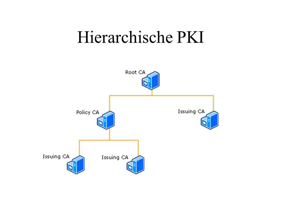 Hierarchische PKI