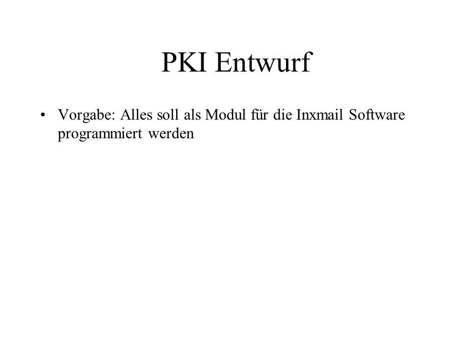 PKI Entwurf Vorgabe: Alles soll als Modul für die Inxmail Software programmiert werden