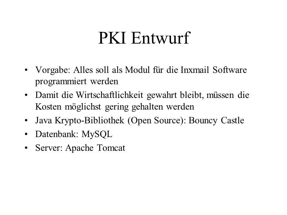 PKI Entwurf Vorgabe: Alles soll als Modul für die Inxmail Software programmiert werden Damit die Wirtschaftlichkeit gewahrt bleibt, müssen die Kosten