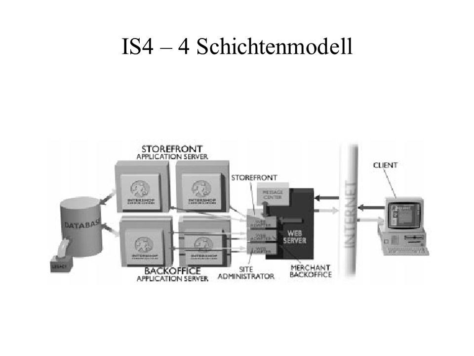 IS4 – 4 Schichtenmodell
