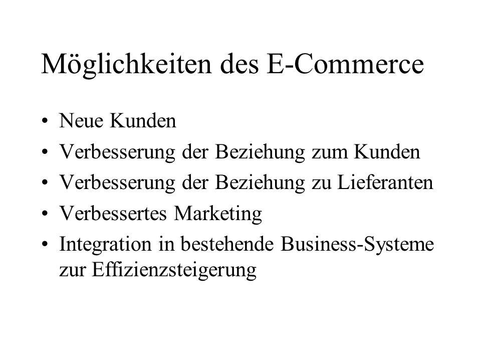 Möglichkeiten des E-Commerce Neue Kunden Verbesserung der Beziehung zum Kunden Verbesserung der Beziehung zu Lieferanten Verbessertes Marketing Integr