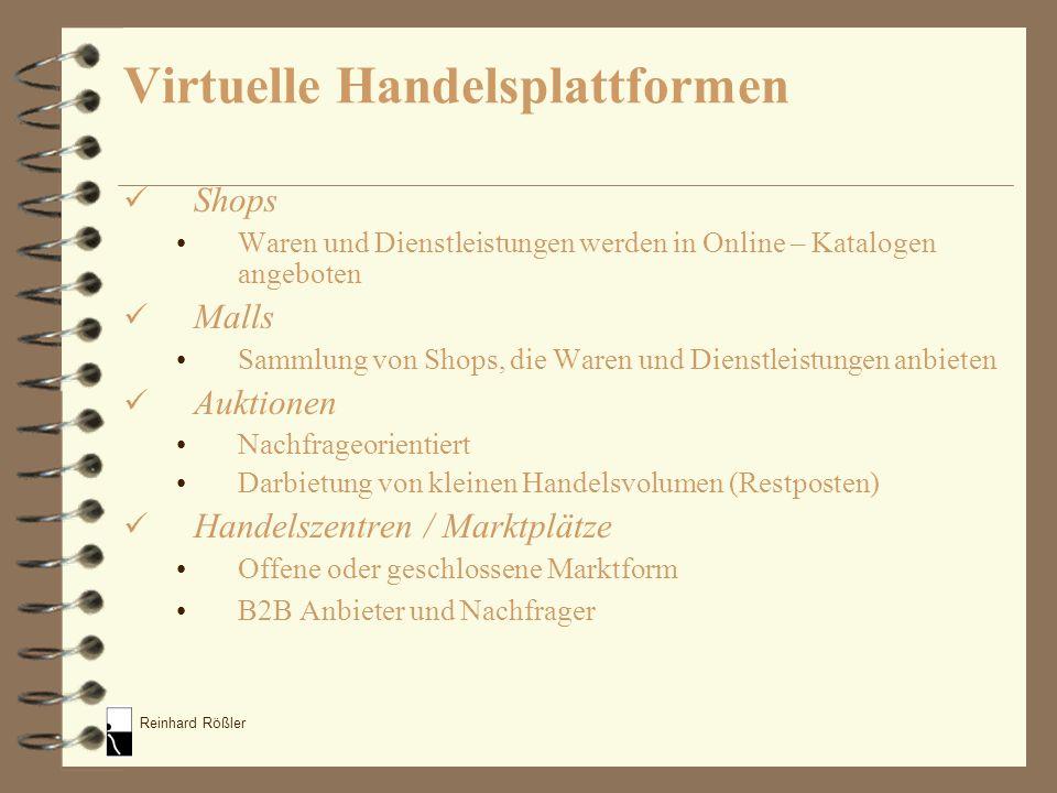 Reinhard Rößler Virtuelle Handelsplattformen Shops Waren und Dienstleistungen werden in Online – Katalogen angeboten Malls Sammlung von Shops, die War