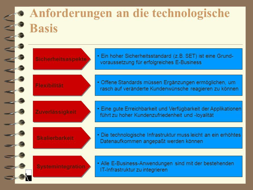 Reinhard Rößler Sicherheitsaspekte Flexibilität Zuverlässigkeit Skalierbarkeit Systemintegration Ein hoher Sicherheitsstandard (z.B. SET) ist eine Gru