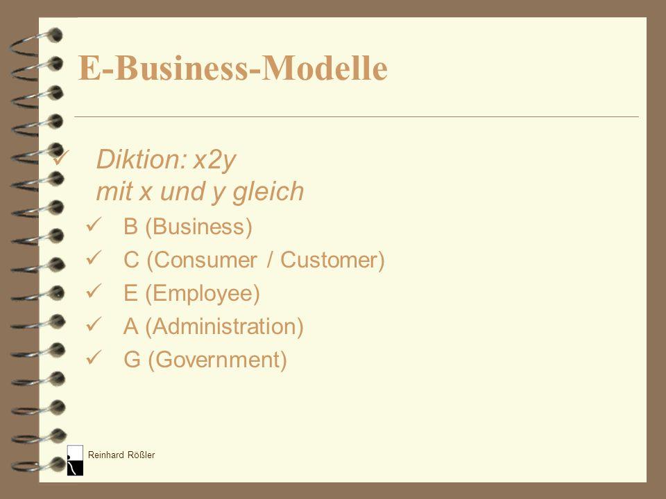 Reinhard Rößler E-Business-Modelle B2B - älteste Form des Internethandels - die Großzahl an Internet Transaktionen sind B2B B2C - Amazon.com, lastminute.com C2C -ebay.com