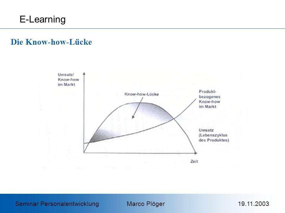 E-Learning Anwendungsfelder des E-Learning Seminar Personalentwicklung Marco Plöger 19.11.2003