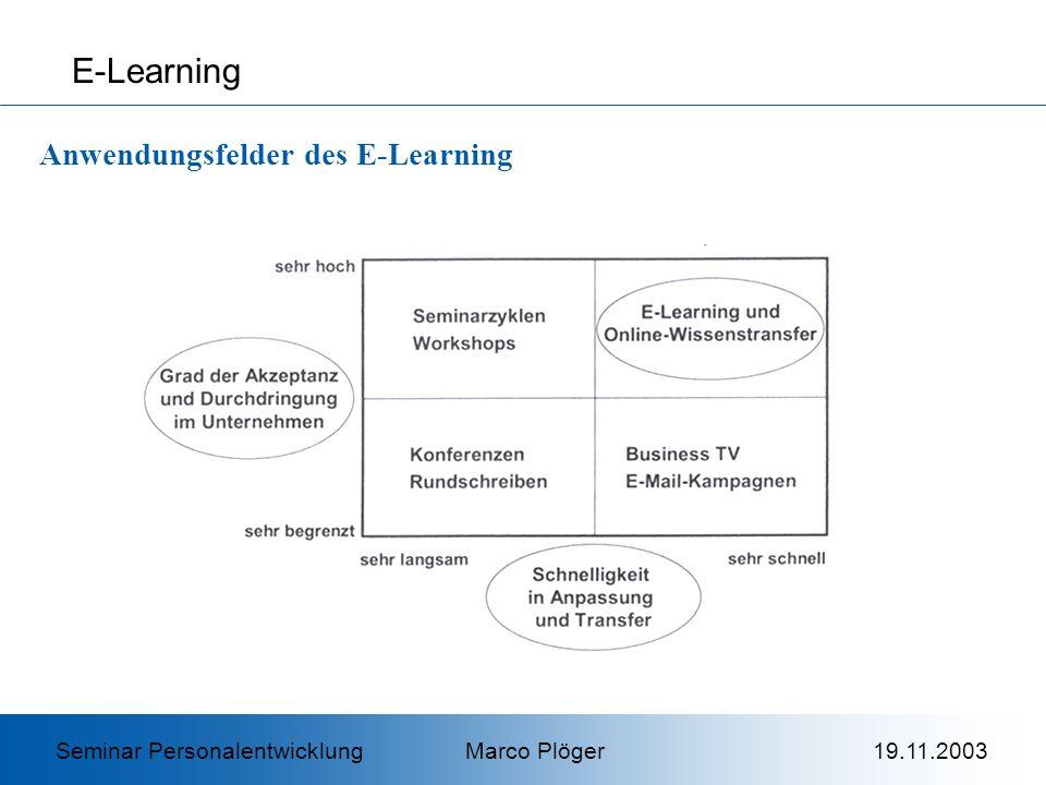 Räumliche und zeitliche Flexibilität Inhaltliche Flexibilität Individuelles Lernen Kontrolle des Lernerfolgs E-Learning Vorteile von E-Learning Seminar Personalentwicklung Marco Plöger 19.11.2003