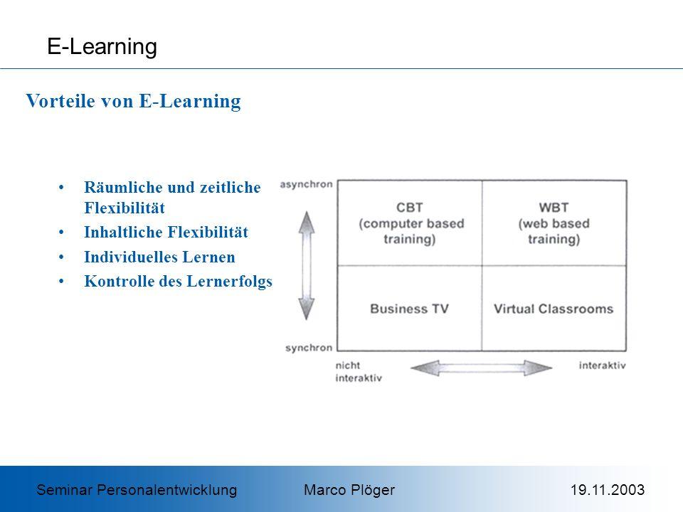 E-Learning Fragen ??? Seminar Personalentwicklung Marco Plöger 19.11.2003