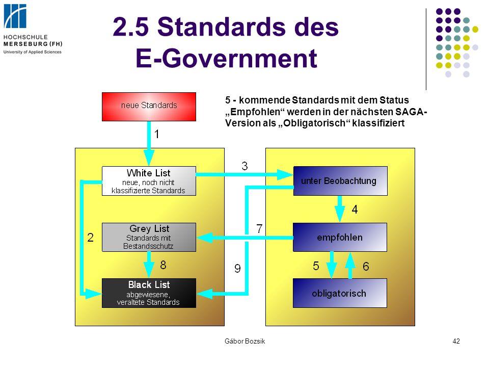 Gábor Bozsik42 2.5 Standards des E-Government 5 - kommende Standards mit dem Status Empfohlen werden in der nächsten SAGA- Version als Obligatorisch k