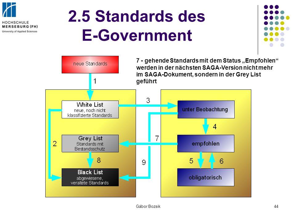 Gábor Bozsik44 2.5 Standards des E-Government 7 - gehende Standards mit dem Status Empfohlen werden in der nächsten SAGA-Version nicht mehr im SAGA-Do