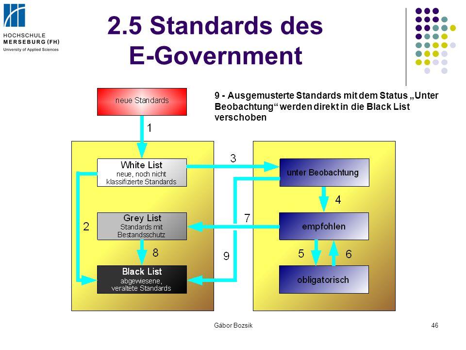 Gábor Bozsik46 2.5 Standards des E-Government 9 - Ausgemusterte Standards mit dem Status Unter Beobachtung werden direkt in die Black List verschoben