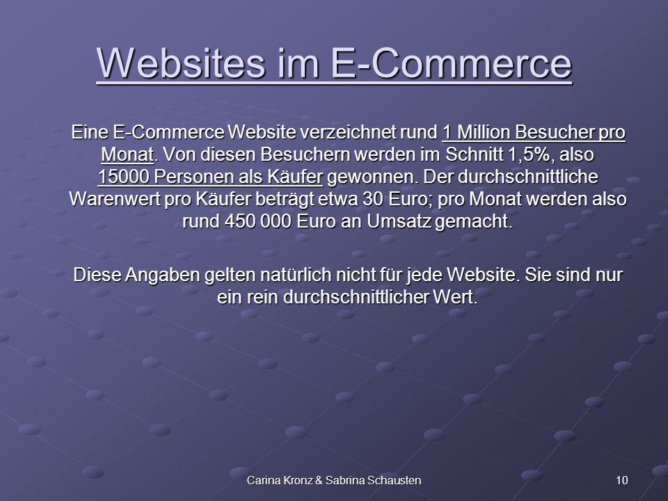 10Carina Kronz & Sabrina Schausten Websites im E-Commerce Eine E-Commerce Website verzeichnet rund 1 Million Besucher pro Monat. Von diesen Besuchern