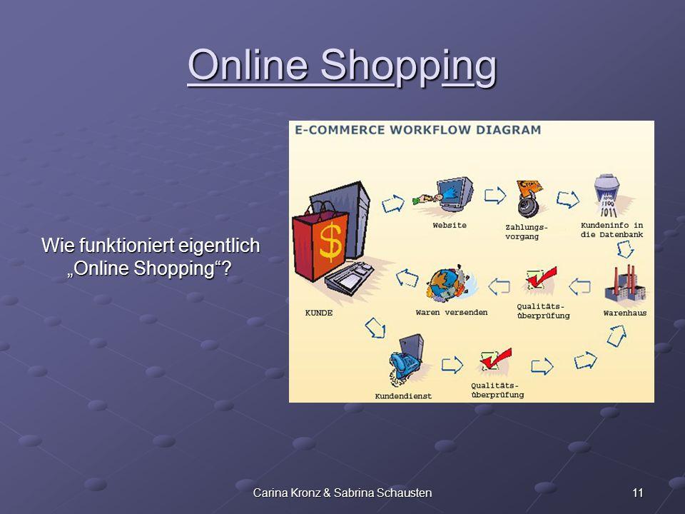 11Carina Kronz & Sabrina Schausten Online Shopping Wie funktioniert eigentlich Online Shopping?