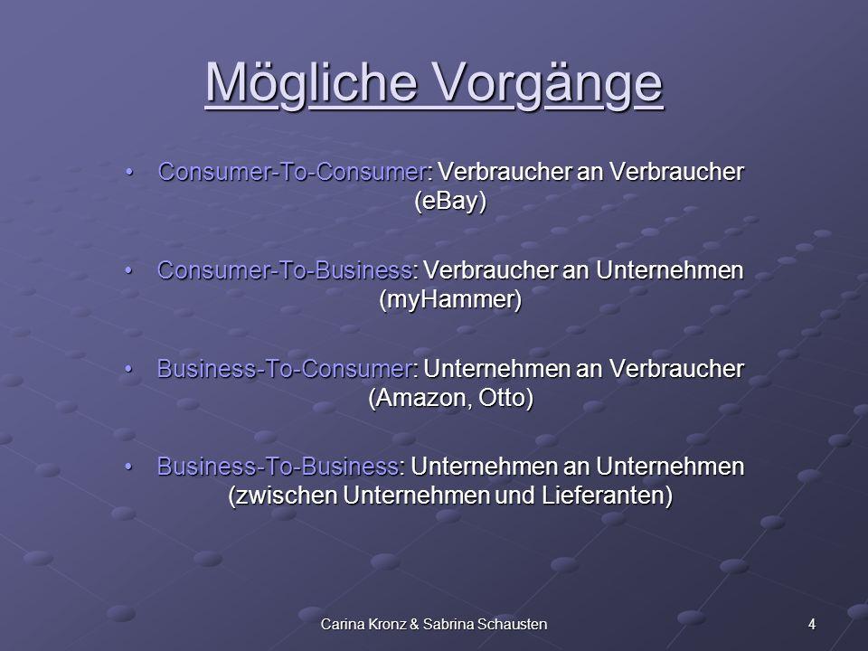 4Carina Kronz & Sabrina Schausten Mögliche Vorgänge Consumer-To-Consumer: Verbraucher an Verbraucher (eBay)Consumer-To-Consumer: Verbraucher an Verbra