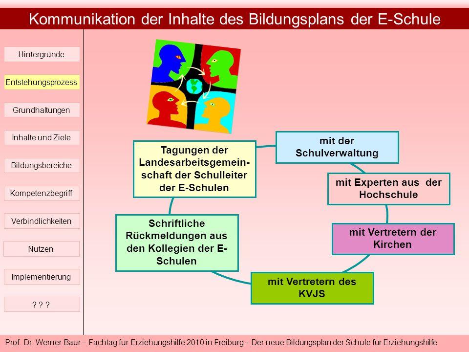 Prof. Dr. Werner Baur – Fachtag für Erziehungshilfe 2010 in Freiburg – Der neue Bildungsplan der Schule für Erziehungshilfe Kommunikation der Inhalte