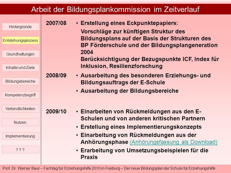 Prof. Dr. Werner Baur – Fachtag für Erziehungshilfe 2010 in Freiburg – Der neue Bildungsplan der Schule für Erziehungshilfe Arbeit der Bildungsplankom