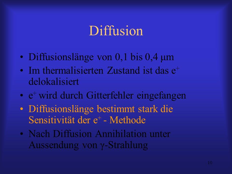 10 Diffusion Diffusionslänge von 0,1 bis 0,4 μm Im thermalisierten Zustand ist das e + delokalisiert e + wird durch Gitterfehler eingefangen Diffusion