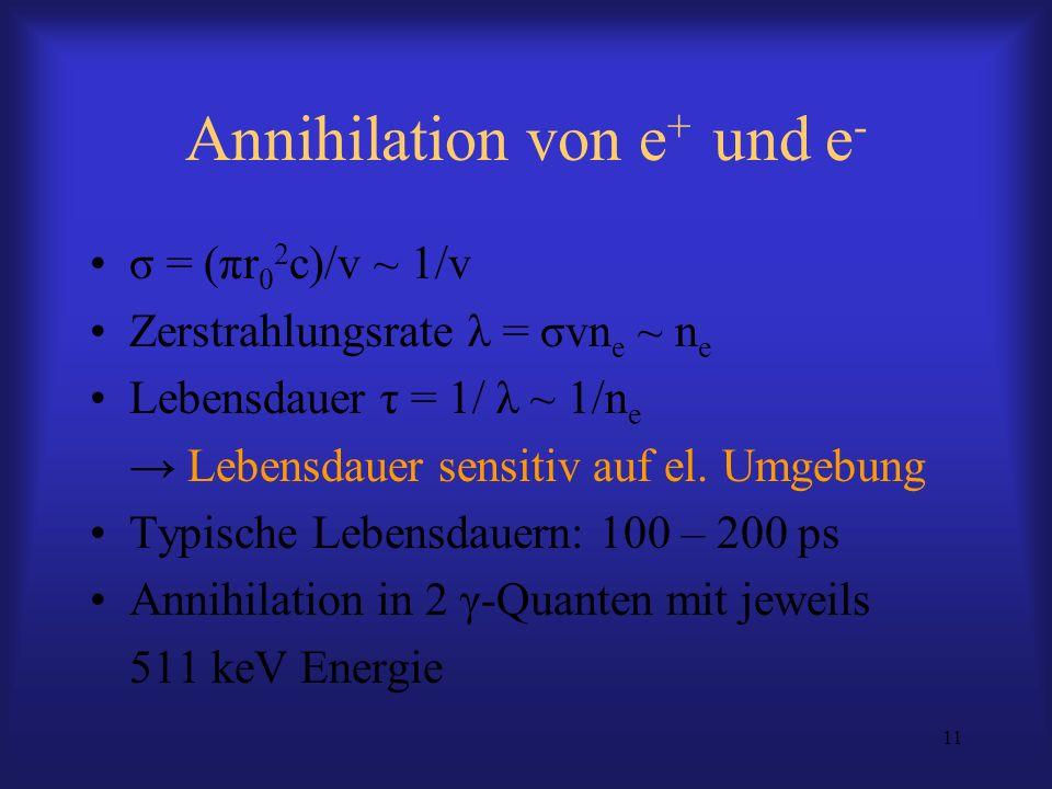 11 Annihilation von e + und e - σ = (πr 0 2 c)/v ~ 1/v Zerstrahlungsrate λ = σvn e ~ n e Lebensdauer τ = 1/ λ ~ 1/n e Lebensdauer sensitiv auf el. Umg