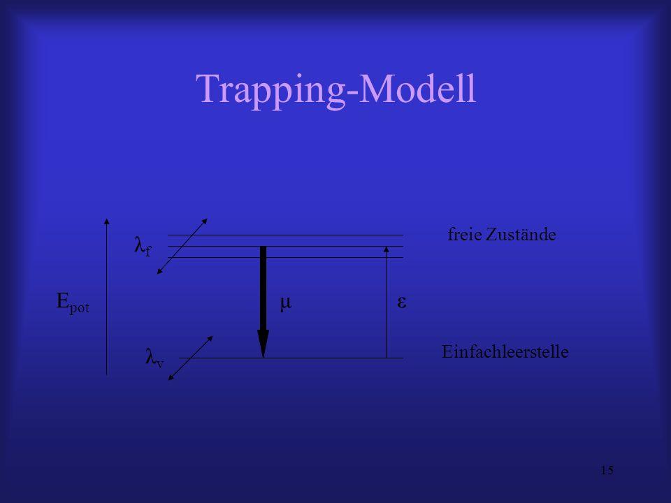 15 Trapping-Modell E pot freie Zustände Einfachleerstelle λfλf εμ λvλv
