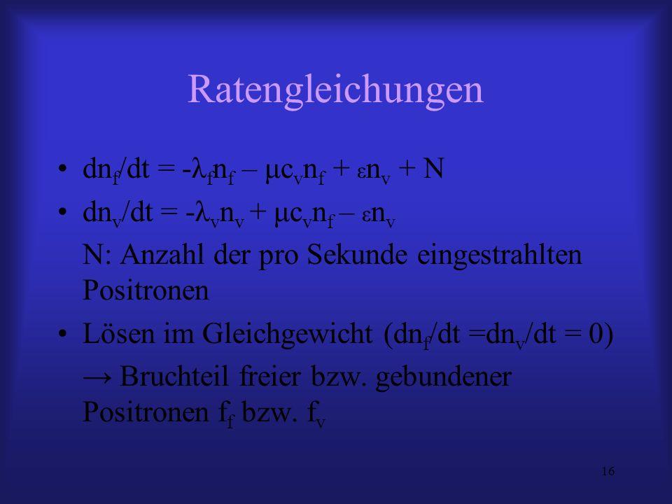 16 Ratengleichungen dn f /dt = -λ f n f – μc v n f + ε n v + N dn v /dt = -λ v n v + μc v n f – ε n v N: Anzahl der pro Sekunde eingestrahlten Positro