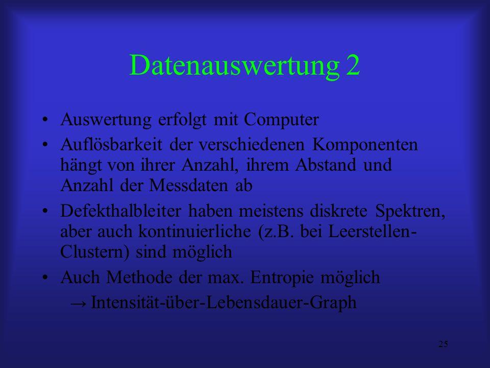 25 Datenauswertung 2 Auswertung erfolgt mit Computer Auflösbarkeit der verschiedenen Komponenten hängt von ihrer Anzahl, ihrem Abstand und Anzahl der
