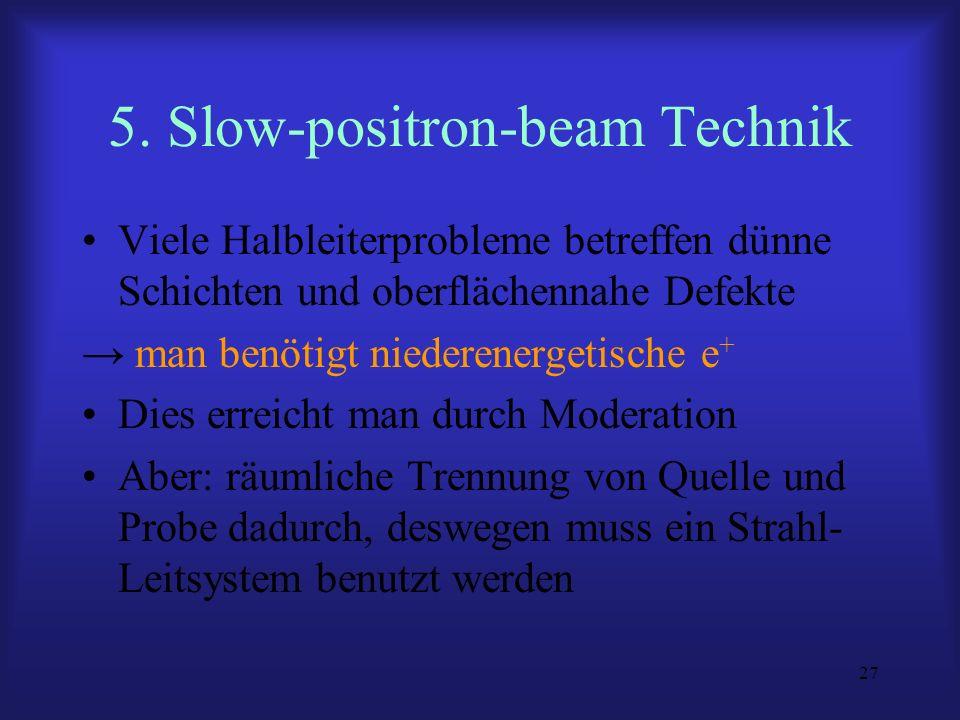 27 5. Slow-positron-beam Technik Viele Halbleiterprobleme betreffen dünne Schichten und oberflächennahe Defekte man benötigt niederenergetische e + Di