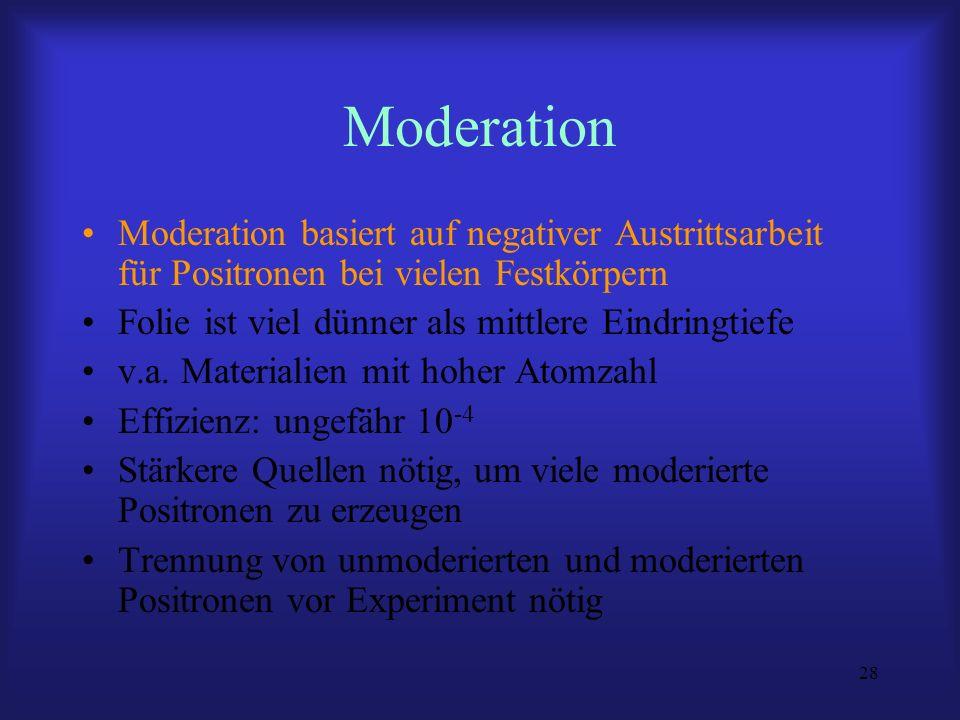 28 Moderation Moderation basiert auf negativer Austrittsarbeit für Positronen bei vielen Festkörpern Folie ist viel dünner als mittlere Eindringtiefe