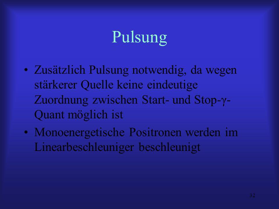 32 Pulsung Zusätzlich Pulsung notwendig, da wegen stärkerer Quelle keine eindeutige Zuordnung zwischen Start- und Stop-γ- Quant möglich ist Monoenerge